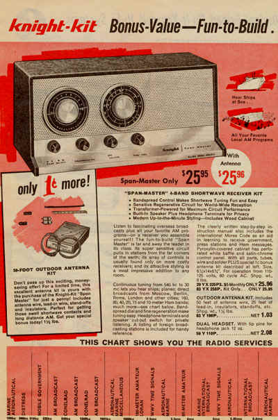 Old Knight Kit Span Master short-wave receiver kit from vintage Allied catalog